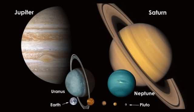 Planet Dalam Tata Surya